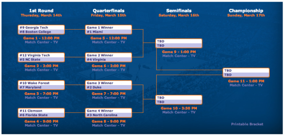 2013-ACC-Mens-Basketball-Tournament-Bracket