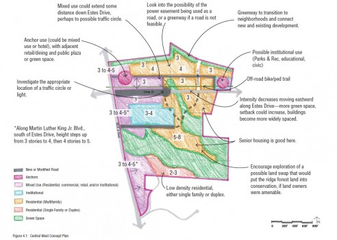 The Central West Small Area Plan